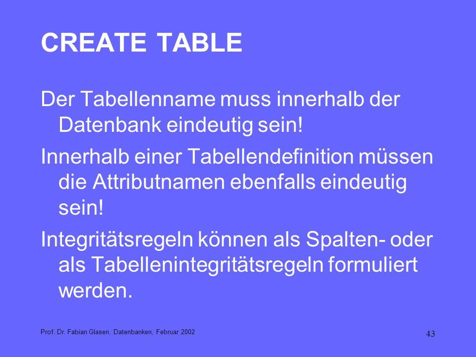 43 CREATE TABLE Der Tabellenname muss innerhalb der Datenbank eindeutig sein! Innerhalb einer Tabellendefinition müssen die Attributnamen ebenfalls ei