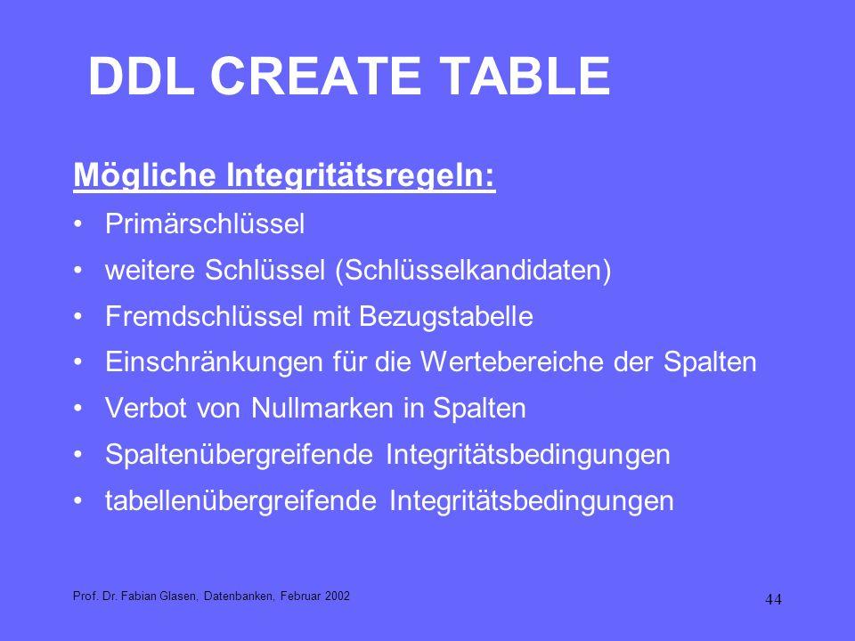 44 DDL CREATE TABLE Mögliche Integritätsregeln: Primärschlüssel weitere Schlüssel (Schlüsselkandidaten) Fremdschlüssel mit Bezugstabelle Einschränkung