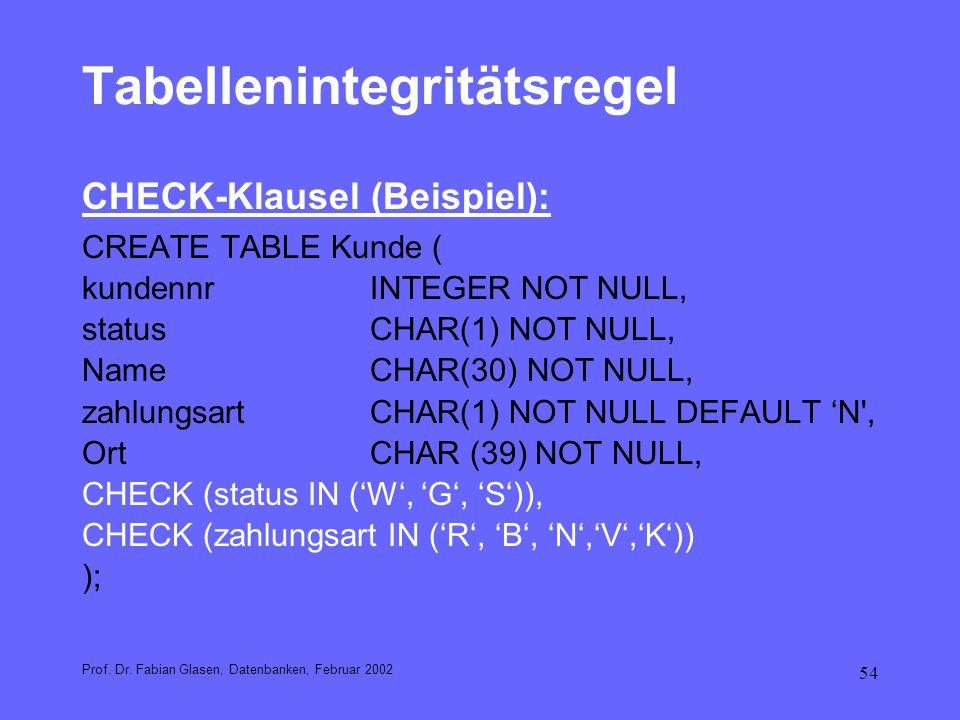54 Tabellenintegritätsregel CHECK-Klausel (Beispiel): CREATE TABLE Kunde ( kundennrINTEGER NOT NULL, statusCHAR(1) NOT NULL, NameCHAR(30) NOT NULL, za
