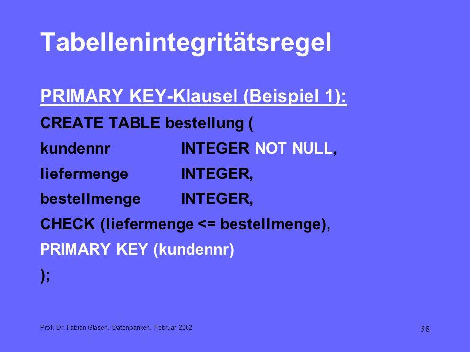 58 Tabellenintegritätsregel PRIMARY KEY-Klausel (Beispiel 1): CREATE TABLE bestellung ( kundennrINTEGER NOT NULL, liefermengeINTEGER, bestellmengeINTE