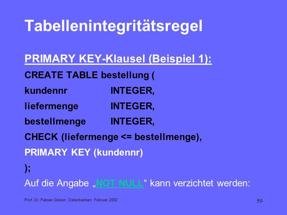 59 Tabellenintegritätsregel PRIMARY KEY-Klausel (Beispiel 1): CREATE TABLE bestellung ( kundennrINTEGER, liefermengeINTEGER, bestellmengeINTEGER, CHEC