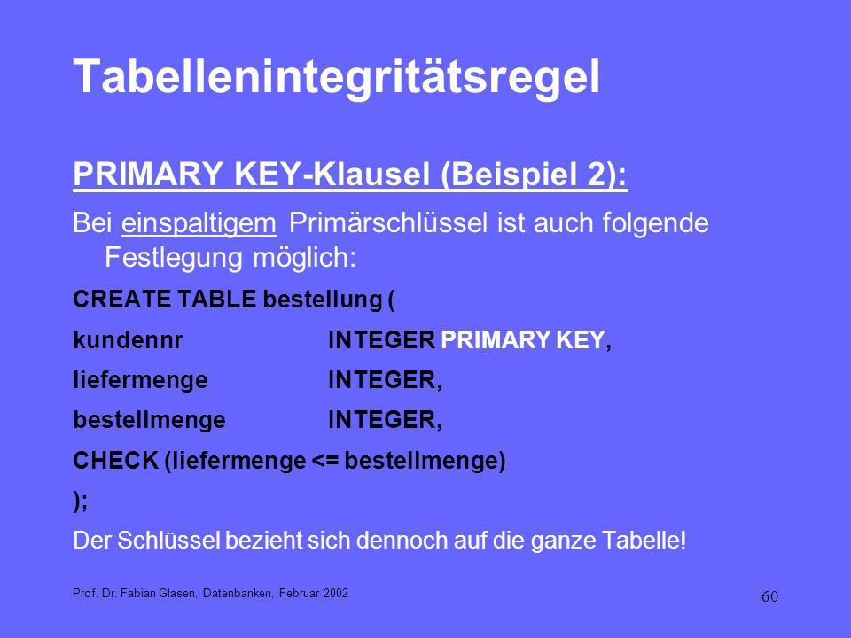 60 Tabellenintegritätsregel PRIMARY KEY-Klausel (Beispiel 2): Bei einspaltigem Primärschlüssel ist auch folgende Festlegung möglich: CREATE TABLE best