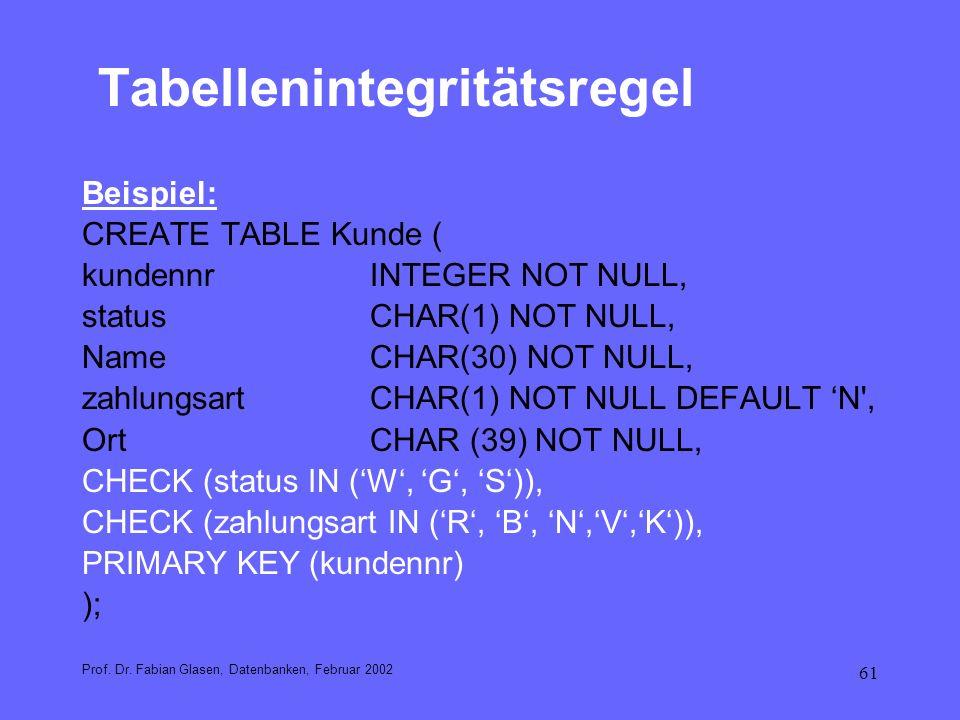 61 Tabellenintegritätsregel Beispiel: CREATE TABLE Kunde ( kundennrINTEGER NOT NULL, statusCHAR(1) NOT NULL, NameCHAR(30) NOT NULL, zahlungsart CHAR(1