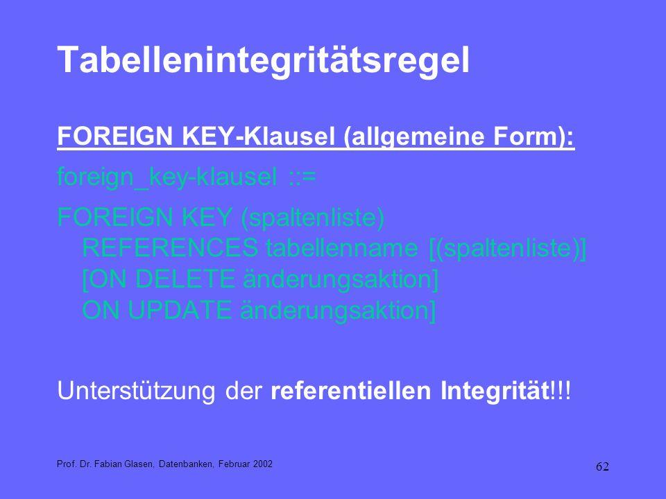 62 Tabellenintegritätsregel FOREIGN KEY-Klausel (allgemeine Form): foreign_key-klausel ::= FOREIGN KEY (spaltenliste) REFERENCES tabellenname [(spalte