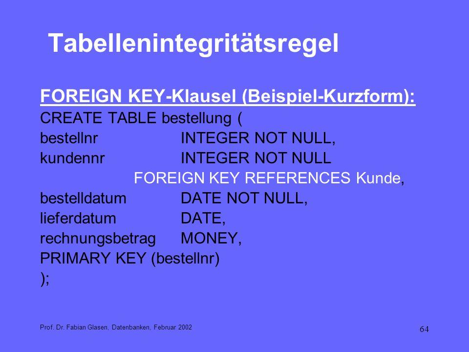 64 Tabellenintegritätsregel FOREIGN KEY-Klausel (Beispiel-Kurzform): CREATE TABLE bestellung ( bestellnrINTEGER NOT NULL, kundennrINTEGER NOT NULL FOR