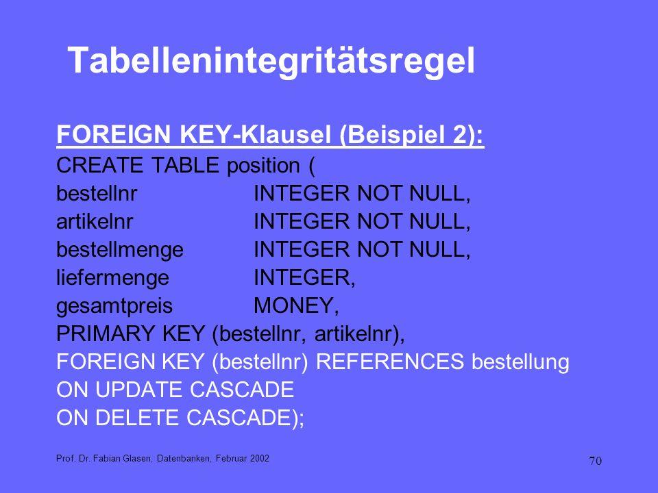 70 Tabellenintegritätsregel FOREIGN KEY-Klausel (Beispiel 2): CREATE TABLE position ( bestellnrINTEGER NOT NULL, artikelnrINTEGER NOT NULL, bestellmen