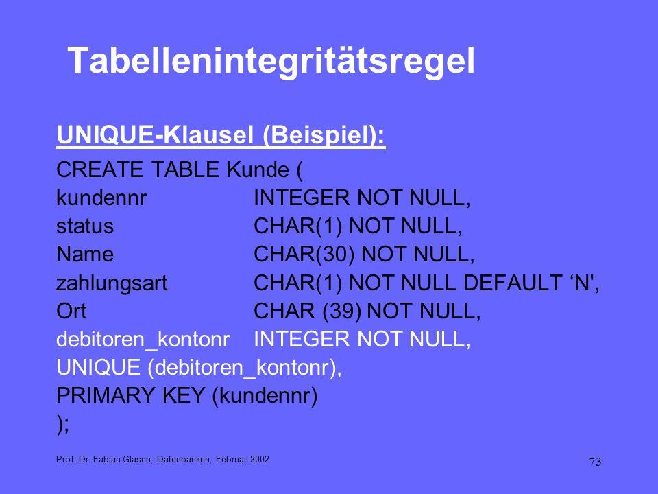73 Tabellenintegritätsregel UNIQUE-Klausel (Beispiel): CREATE TABLE Kunde ( kundennrINTEGER NOT NULL, statusCHAR(1) NOT NULL, NameCHAR(30) NOT NULL, z