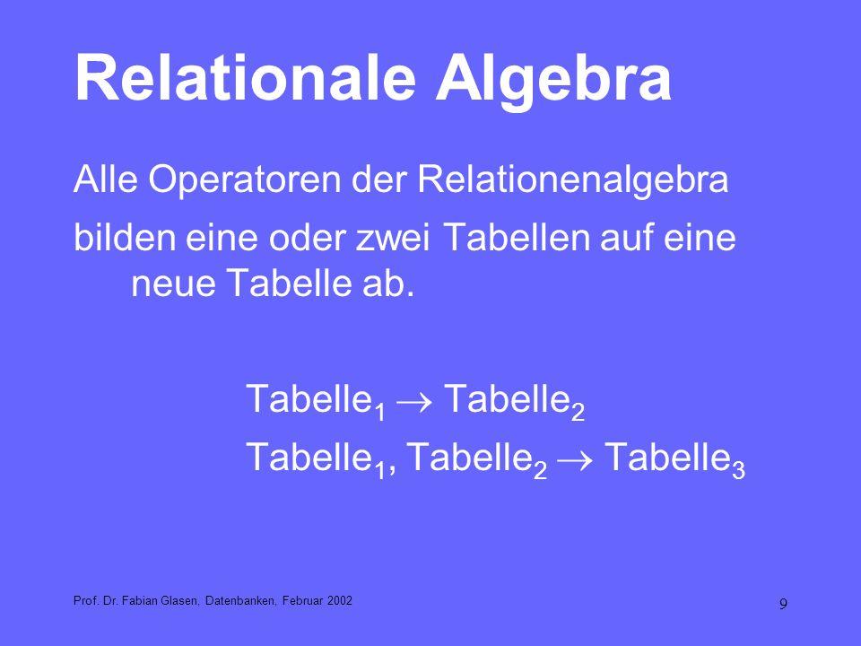 9 Relationale Algebra Alle Operatoren der Relationenalgebra bilden eine oder zwei Tabellen auf eine neue Tabelle ab. Tabelle 1 Tabelle 2 Tabelle 1, Ta
