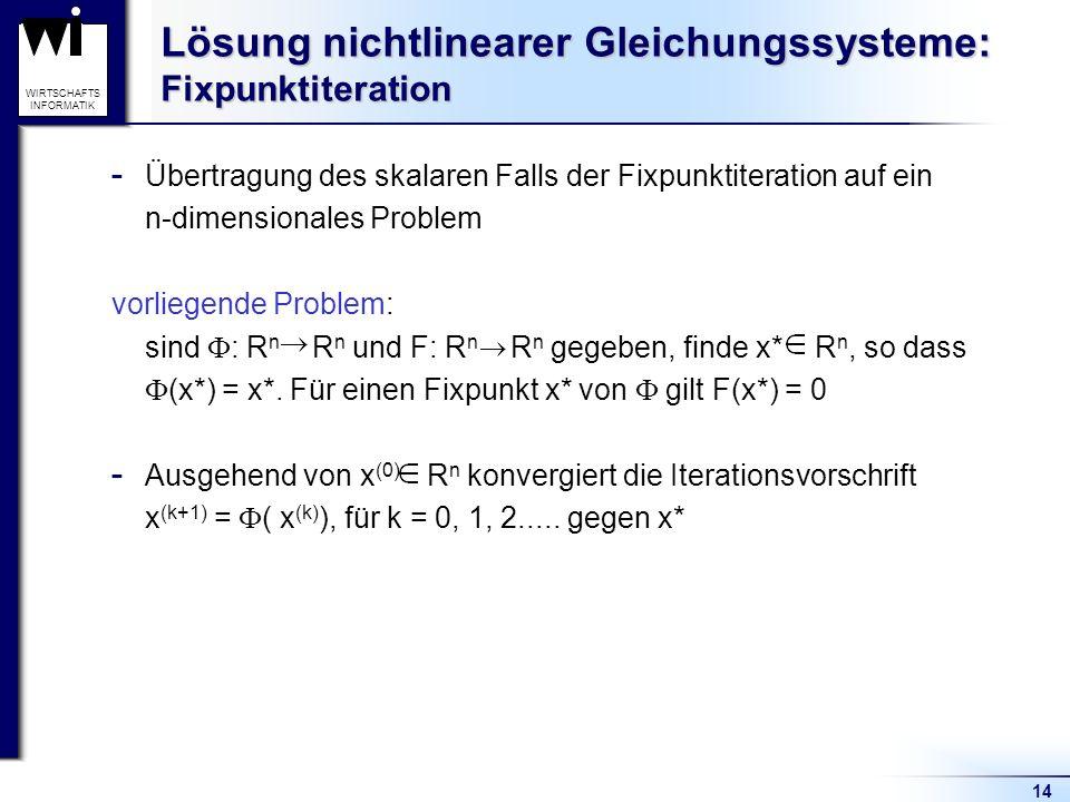 14 WIRTSCHAFTS INFORMATIK Lösung nichtlinearer Gleichungssysteme: Fixpunktiteration  Übertragung des skalaren Falls der Fixpunktiteration auf ein n-d