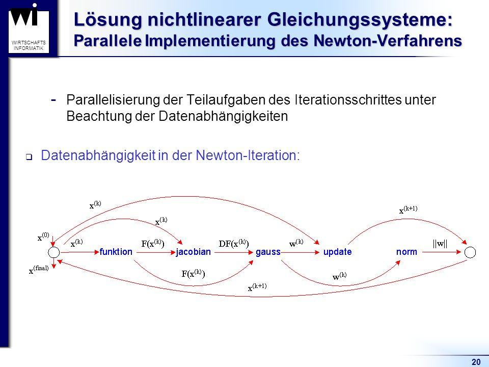 20 WIRTSCHAFTS INFORMATIK Lösung nichtlinearer Gleichungssysteme: Parallele Implementierung des Newton-Verfahrens  Parallelisierung der Teilaufgaben