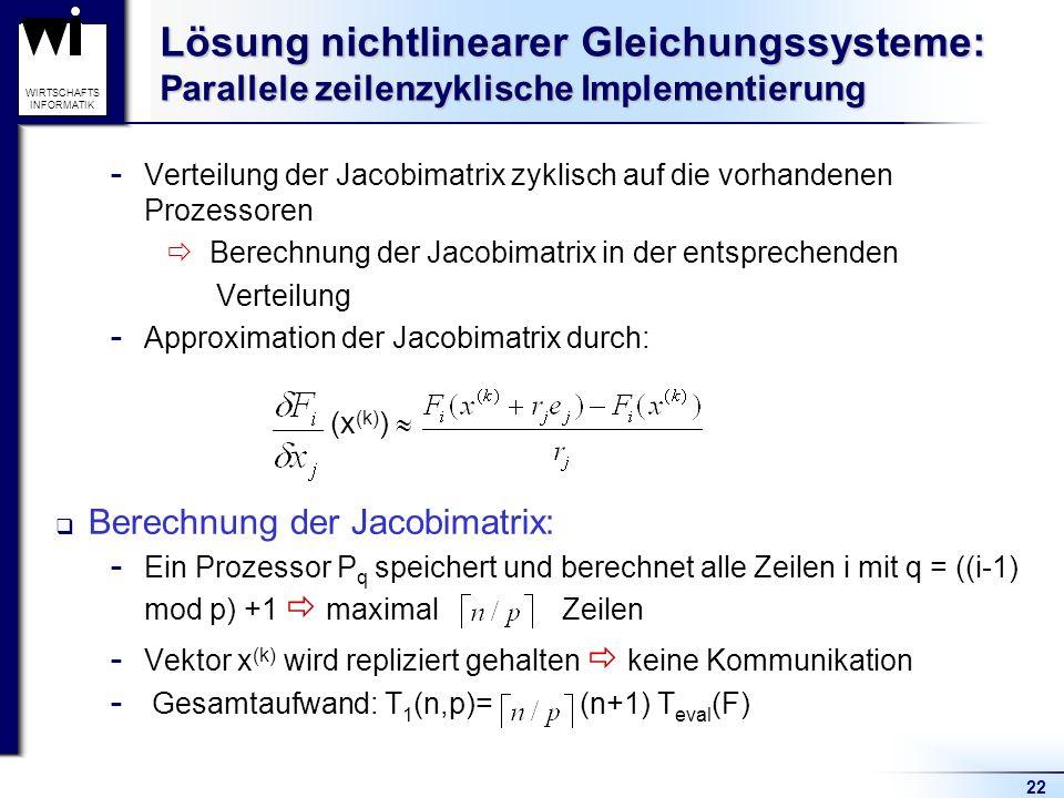 22 WIRTSCHAFTS INFORMATIK Lösung nichtlinearer Gleichungssysteme: Parallele zeilenzyklische Implementierung  Verteilung der Jacobimatrix zyklisch auf