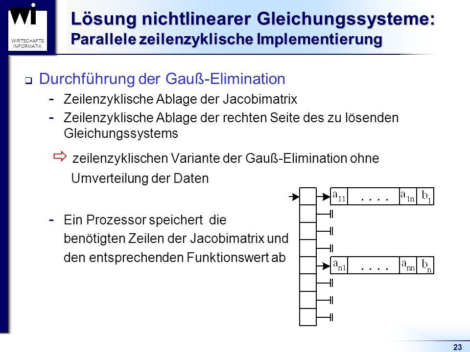 23 WIRTSCHAFTS INFORMATIK Lösung nichtlinearer Gleichungssysteme: Parallele zeilenzyklische Implementierung Durchführung der Gauß-Elimination  Zeilen
