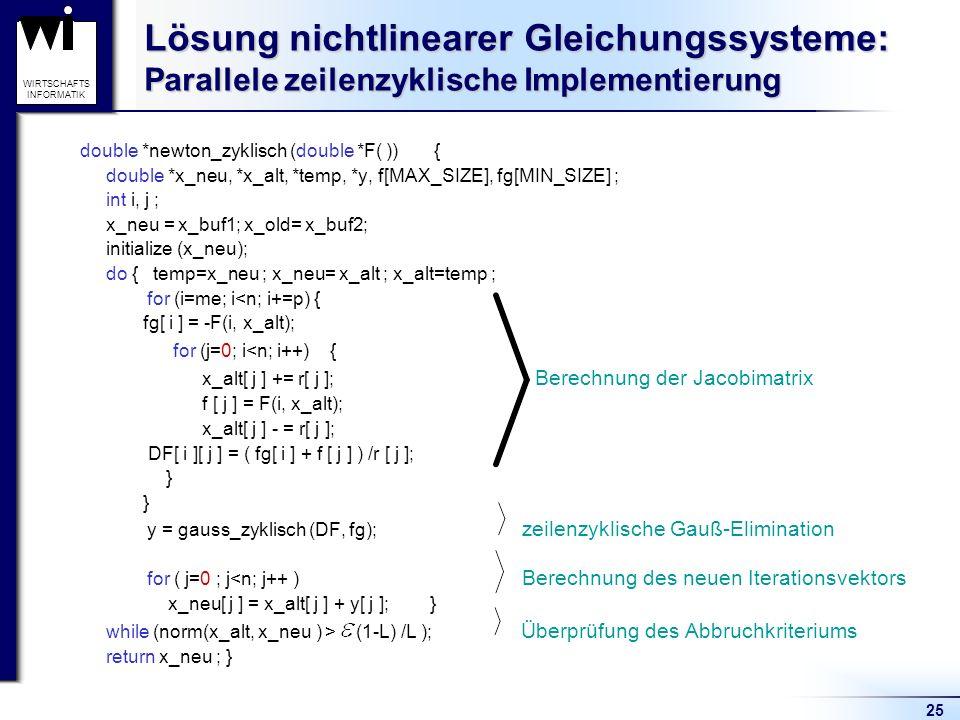 25 WIRTSCHAFTS INFORMATIK Lösung nichtlinearer Gleichungssysteme: Parallele zeilenzyklische Implementierung double *newton_zyklisch (double *F( )){ do