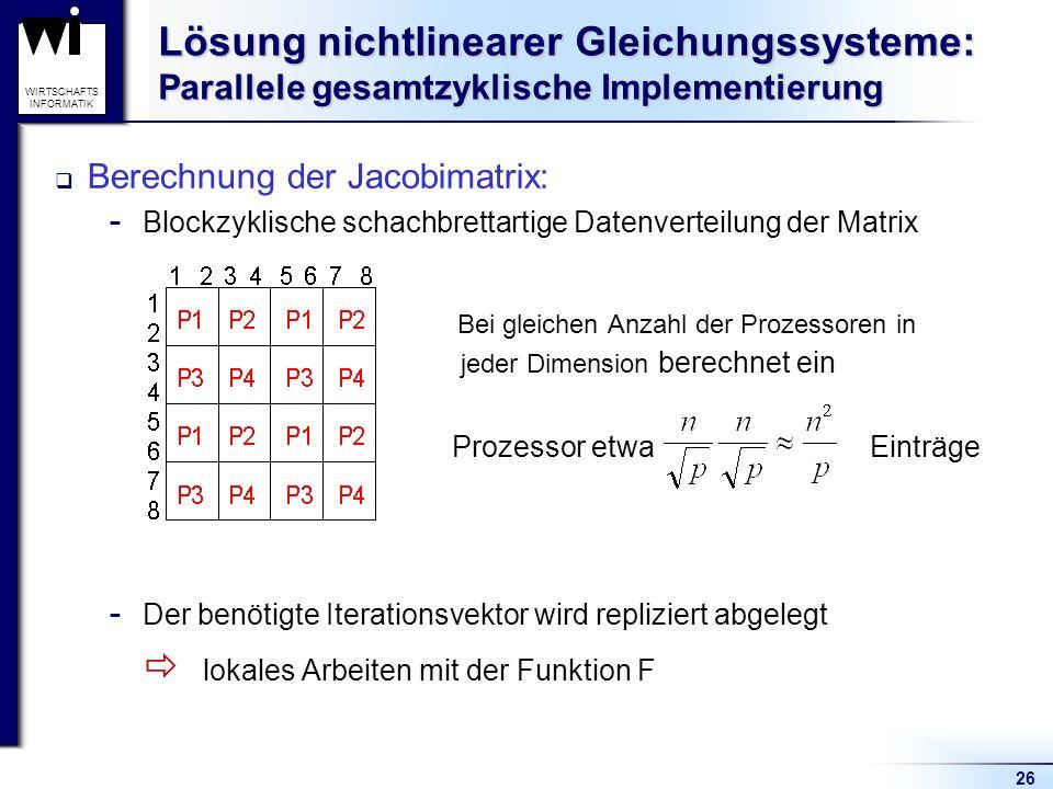 26 WIRTSCHAFTS INFORMATIK Lösung nichtlinearer Gleichungssysteme: Parallele gesamtzyklische Implementierung Berechnung der Jacobimatrix:  Blockzyklis