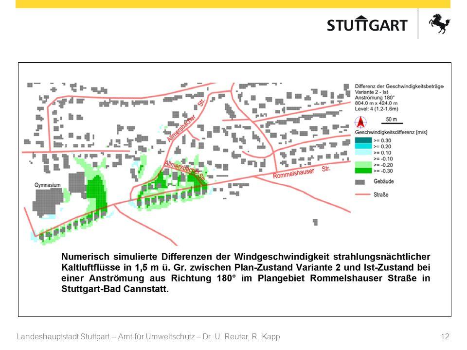 Landeshauptstadt Stuttgart – Amt für Umweltschutz – Dr. U. Reuter, R. Kapp Dr. U Reuter 12