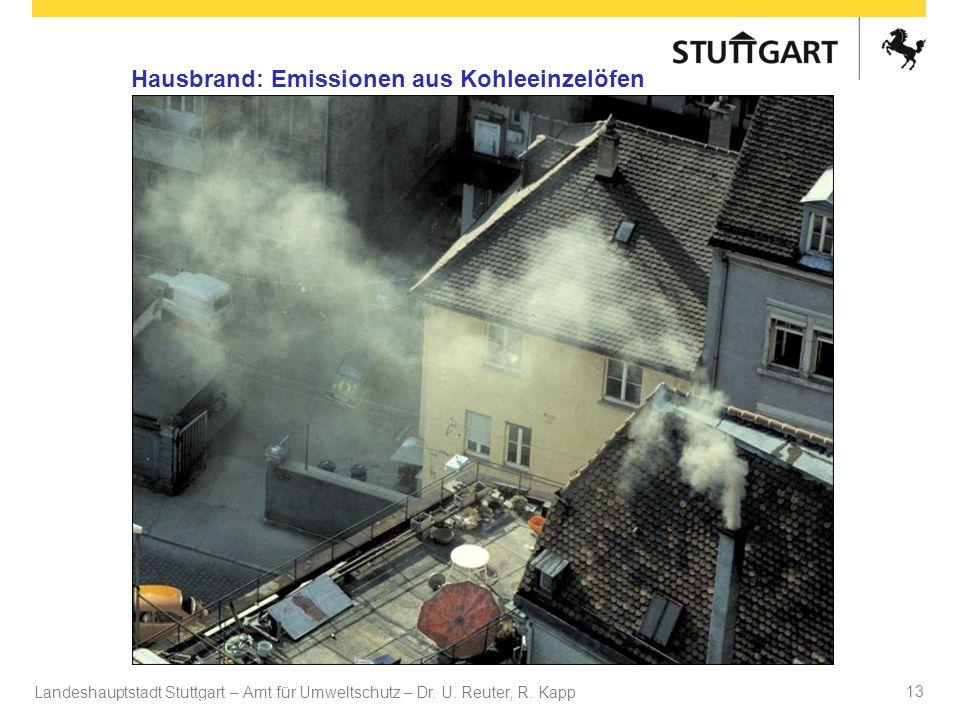 Landeshauptstadt Stuttgart – Amt für Umweltschutz – Dr. U. Reuter, R. Kapp Dr. U Reuter Hausbrand: Emissionen aus Kohleeinzelöfen 13