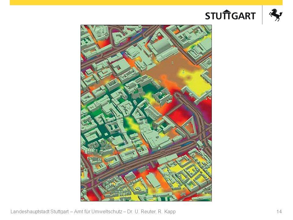 Landeshauptstadt Stuttgart – Amt für Umweltschutz – Dr. U. Reuter, R. Kapp Dr. U Reuter 14