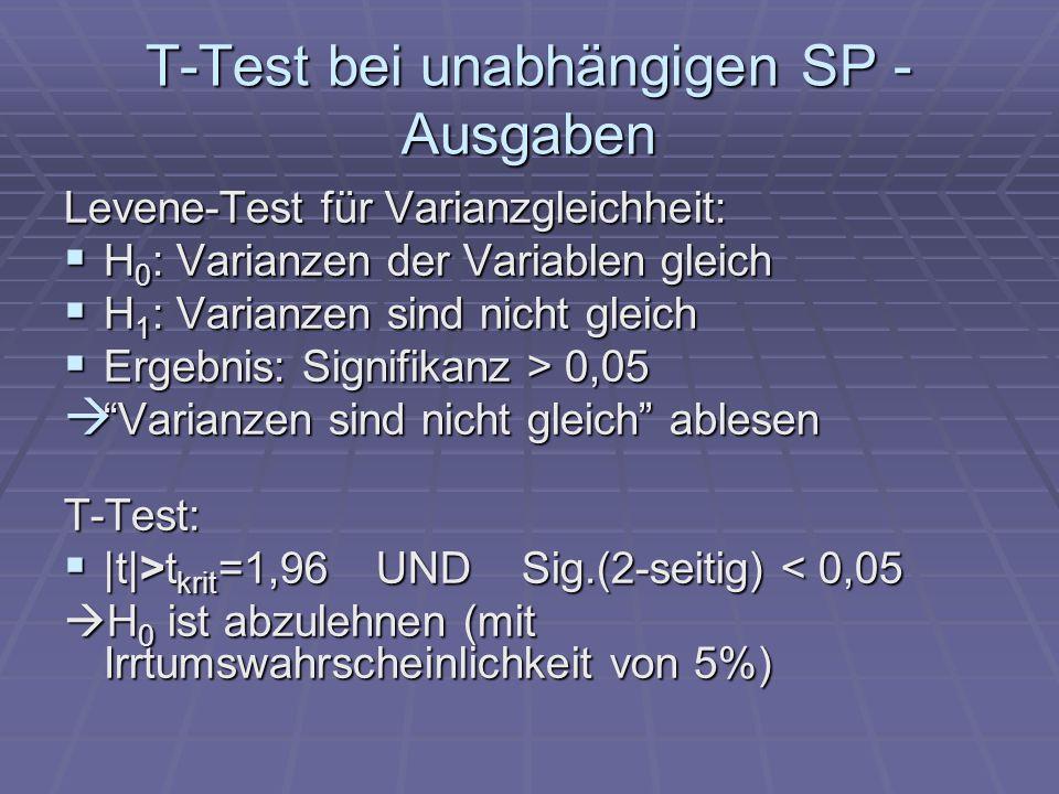 T-Test bei unabhängigen SP - Ausgaben Levene-Test für Varianzgleichheit: H 0 : Varianzen der Variablen gleich H 0 : Varianzen der Variablen gleich H 1