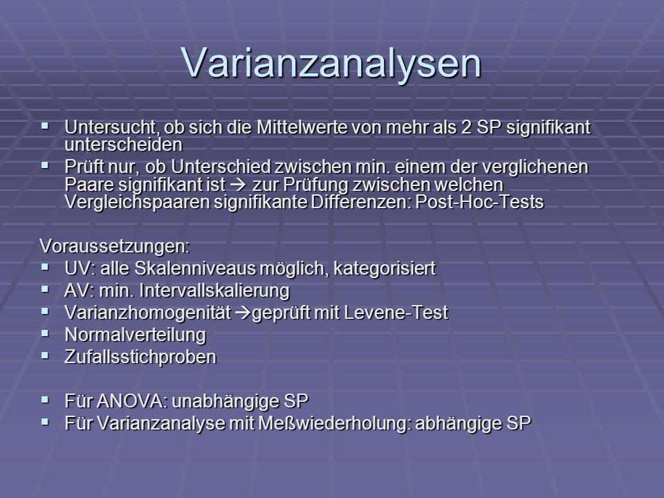 Varianzanalysen Untersucht, ob sich die Mittelwerte von mehr als 2 SP signifikant unterscheiden Untersucht, ob sich die Mittelwerte von mehr als 2 SP