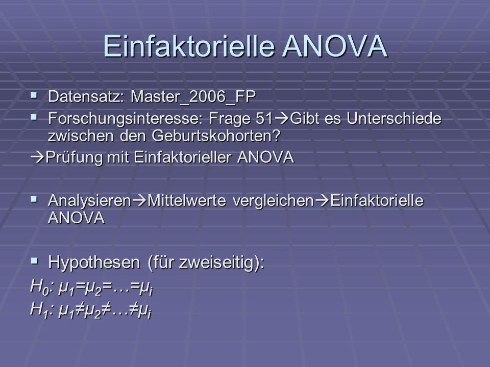 Einfaktorielle ANOVA Datensatz: Master_2006_FP Datensatz: Master_2006_FP Forschungsinteresse: Frage 51 Gibt es Unterschiede zwischen den Geburtskohort