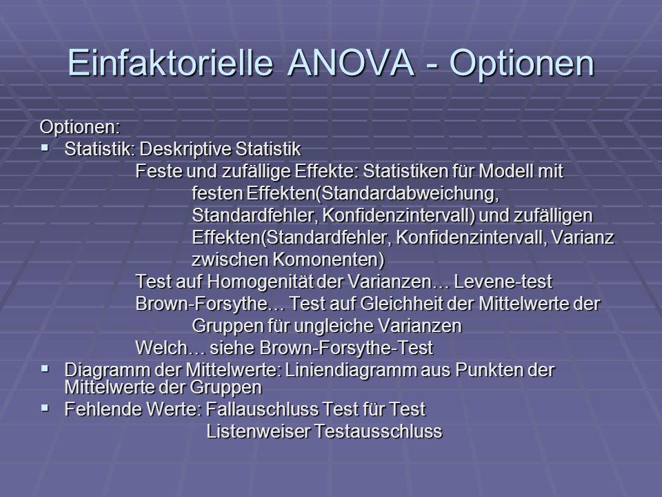 Einfaktorielle ANOVA - Optionen Optionen: Statistik: Deskriptive Statistik Statistik: Deskriptive Statistik Feste und zufällige Effekte: Statistiken f