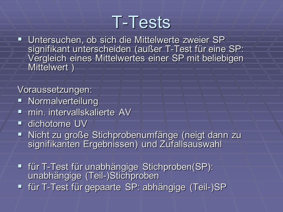 T-Tests Untersuchen, ob sich die Mittelwerte zweier SP signifikant unterscheiden (außer T-Test für eine SP: Vergleich eines Mittelwertes einer SP mit