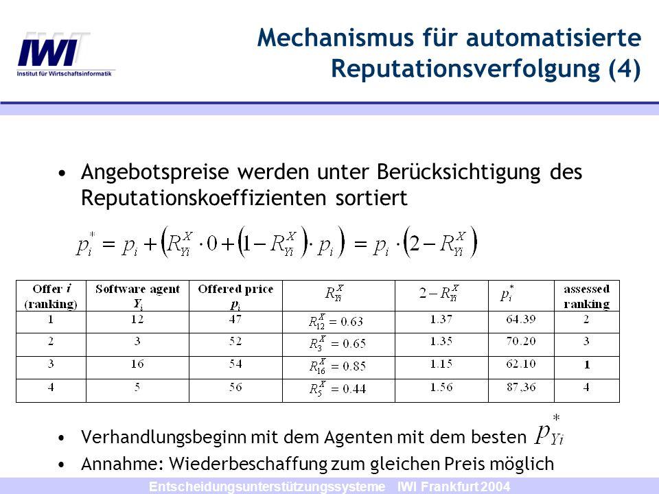 Entscheidungsunterstützungssysteme IWI Frankfurt 2004 Mechanismus für automatisierte Reputationsverfolgung (4) Angebotspreise werden unter Berücksicht
