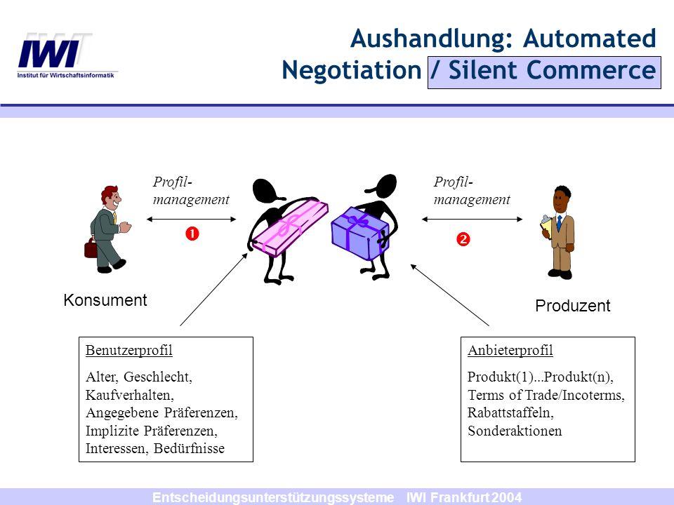 Entscheidungsunterstützungssysteme IWI Frankfurt 2004 Aushandlung: Automated Negotiation / Silent Commerce Benutzerprofil Alter, Geschlecht, Kaufverha