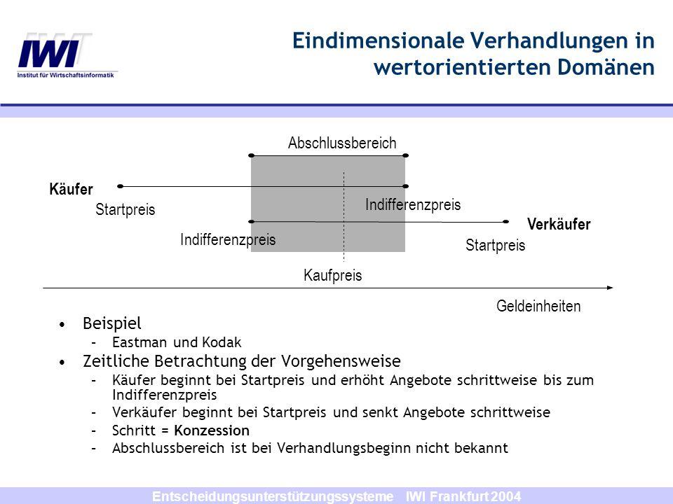Entscheidungsunterstützungssysteme IWI Frankfurt 2004 Eindimensionale Verhandlungen in wertorientierten Domänen Beispiel –Eastman und Kodak Zeitliche