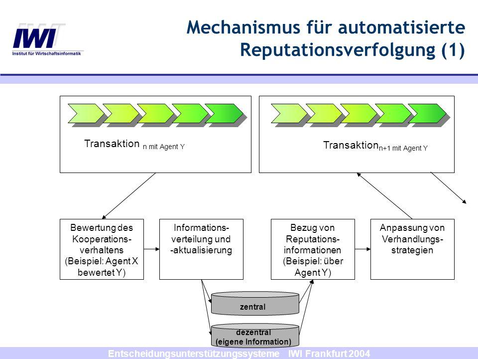 Entscheidungsunterstützungssysteme IWI Frankfurt 2004 Bewertung des Kooperations- verhaltens (Beispiel: Agent X bewertet Y) Mechanismus für automatisi