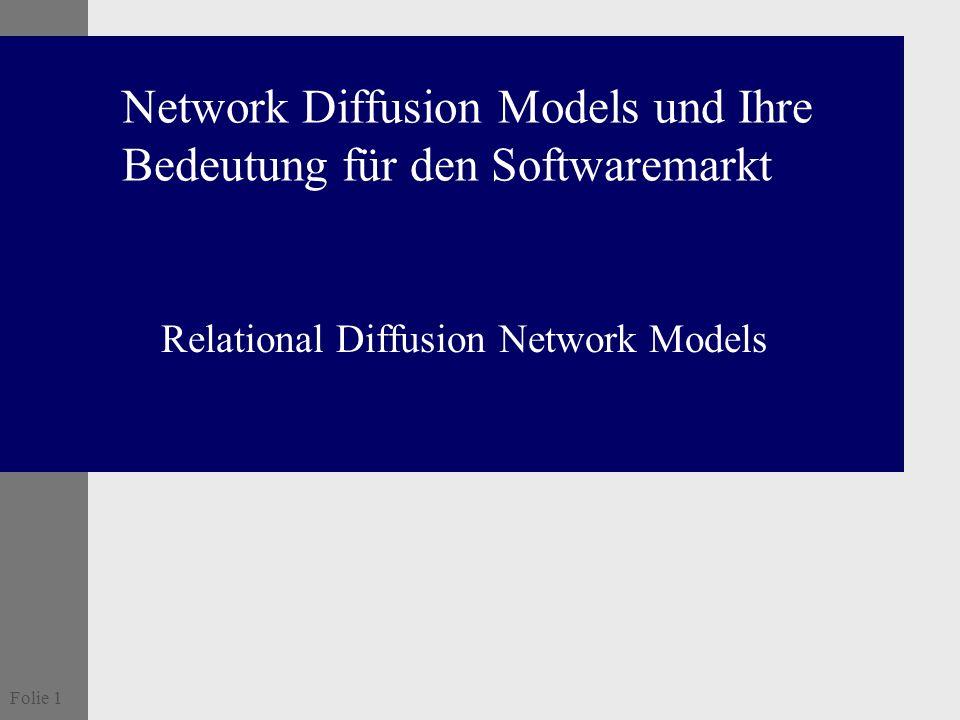 Folie 1 Network Diffusion Models und Ihre Bedeutung für den Softwaremarkt Relational Diffusion Network Models