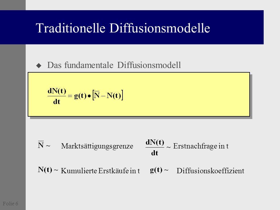 Folie 6 Traditionelle Diffusionsmodelle u Das fundamentale Diffusionsmodell Marktsättigungsgrenze Erstnachfrage in t Kumulierte Erstkäufe in t Diffusi