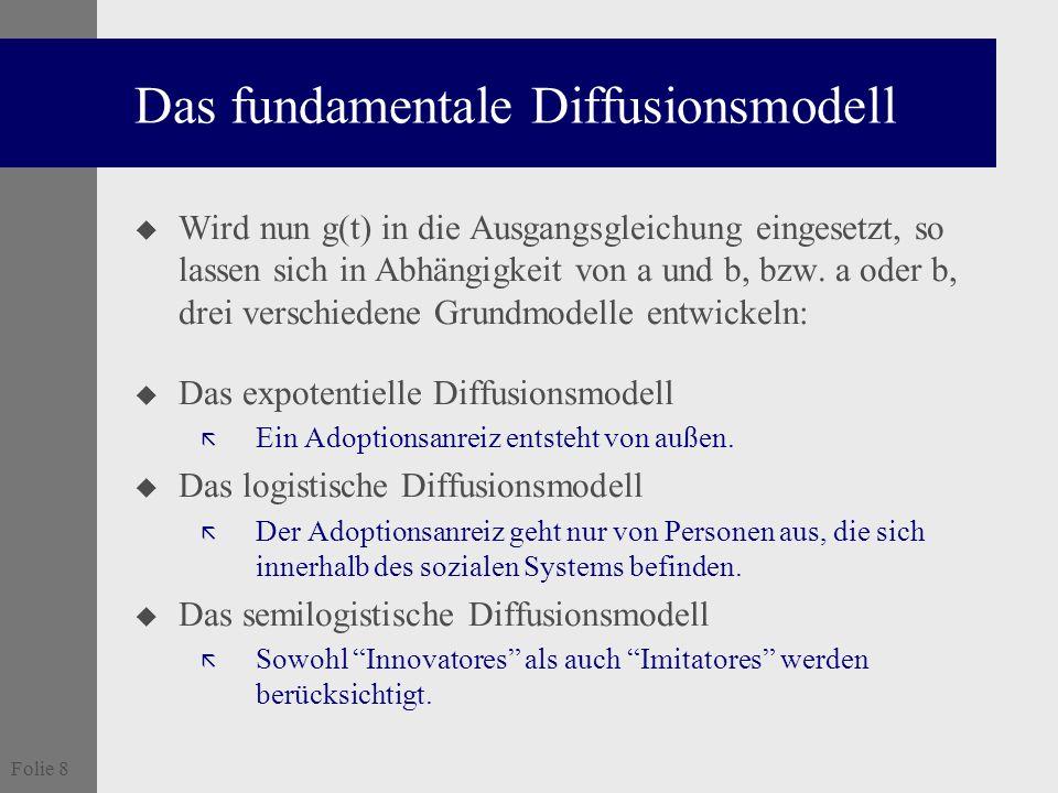 Folie 8 Das fundamentale Diffusionsmodell u Wird nun g(t) in die Ausgangsgleichung eingesetzt, so lassen sich in Abhängigkeit von a und b, bzw. a oder