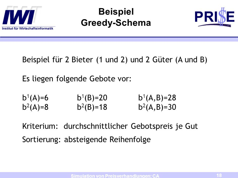 19 Simulation von Preisverhandlungen: CA Beispiel Greedy-Schema Beispiel für 2 Bieter (1 und 2) und 2 Güter (A und B) Es liegen folgende Gebote vor: b 1 (A)=6 ( 6) b 1 (B)=20 ( 20) b 1 (A,B)=28 ( 14) b 2 (A)=8 ( 8) b 2 (B)=18 ( 18) b 2 (A,B)=30 ( 15) Kriterium: durchschnittlicher Gebotspreis je Gut Sortierung: absteigende Reihenfolge