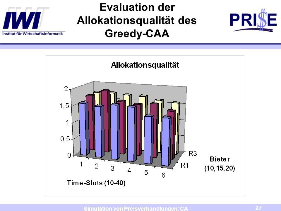 27 Simulation von Preisverhandlungen: CA Evaluation der Allokationsqualität des Greedy-CAA