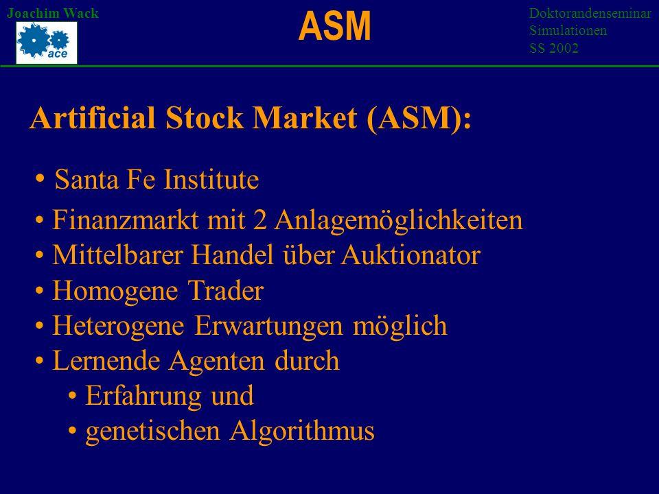 ASM Joachim WackDoktorandenseminar Simulationen SS 2002 Finanzmarkt mit 2 Anlagemöglichkeiten Mittelbarer Handel über Auktionator Homogene Trader Heterogene Erwartungen möglich Lernende Agenten durch Erfahrung und genetischen Algorithmus Artificial Stock Market (ASM): Santa Fe Institute