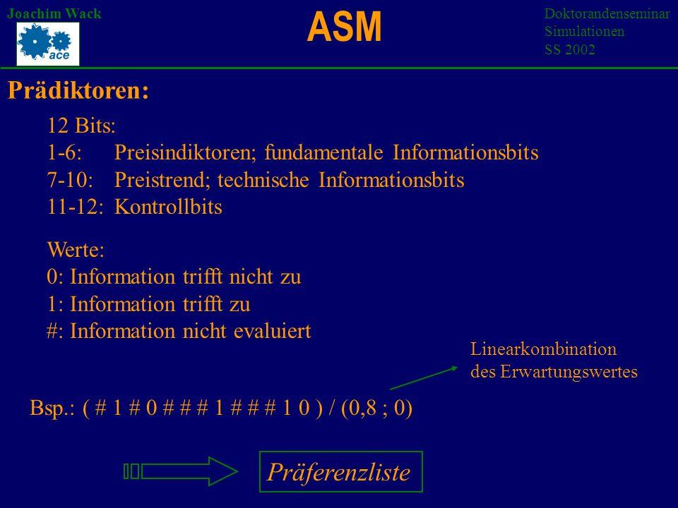 ASM Joachim WackDoktorandenseminar Simulationen SS 2002 Genetischer Algorithmus in festen Zeitabschnitten Generierung neuer Prädiktoren Austausch neuer gegen alte Prädiktoren nach ausgiebigem Test eingesetzt