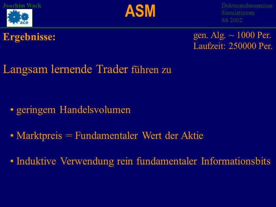 ASM Joachim WackDoktorandenseminar Simulationen SS 2002 Ergebnisse: geringem Handelsvolumen Marktpreis = Fundamentaler Wert der Aktie Induktive Verwendung rein fundamentaler Informationsbits gen.