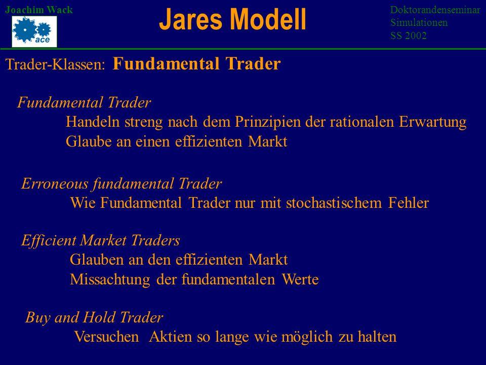 Jares Modell Joachim WackDoktorandenseminar Simulationen SS 2002 Trader-Klassen: Noise Trader Optimistic Trader Wie Erroneous Trader nur immer mit positivem Fehler Trend Chaser Richtet sich immer nach dem aktuellen Preistrend Pessimistic Trader Wie Erroneous Trader nur immer mit negativem Fehler