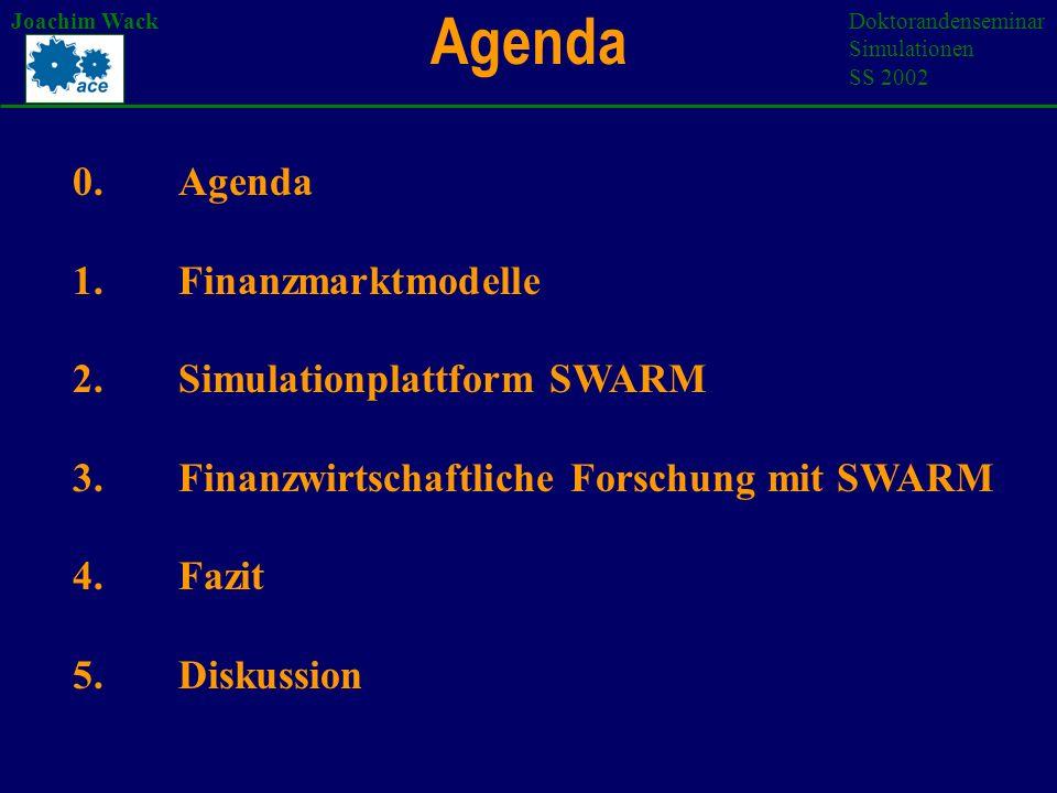 Agenda 0. Agenda 1. Finanzmarktmodelle 2. Simulationplattform SWARM 3.