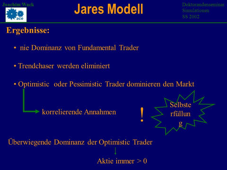 Jares Modell Joachim WackDoktorandenseminar Simulationen SS 2002 Ergebnisse: nie Dominanz von Fundamental Trader Trendchaser werden eliminiert Optimistic oder Pessimistic Trader dominieren den Markt Überwiegende Dominanz der Optimistic Trader korrelierende Annahmen Aktie immer > 0 Selbste rfüllun g !