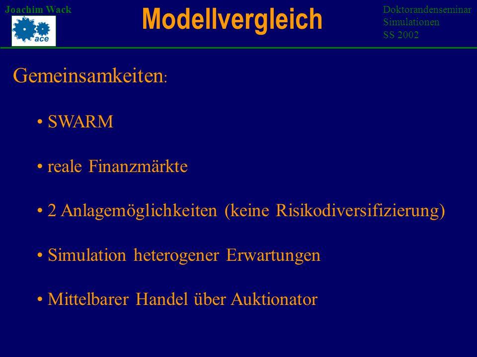 Modellvergleich Joachim WackDoktorandenseminar Simulationen SS 2002 Unterschiede unterschiedliche Dividendenermittlung...