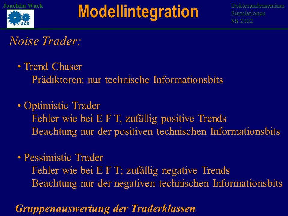 Modellintegration Joachim WackDoktorandenseminar Simulationen SS 2002 Erzeugung der neuen BFAgent- Traderklasse Modifikation des Agent ini-files Integration der World Klasse Integration bzw.