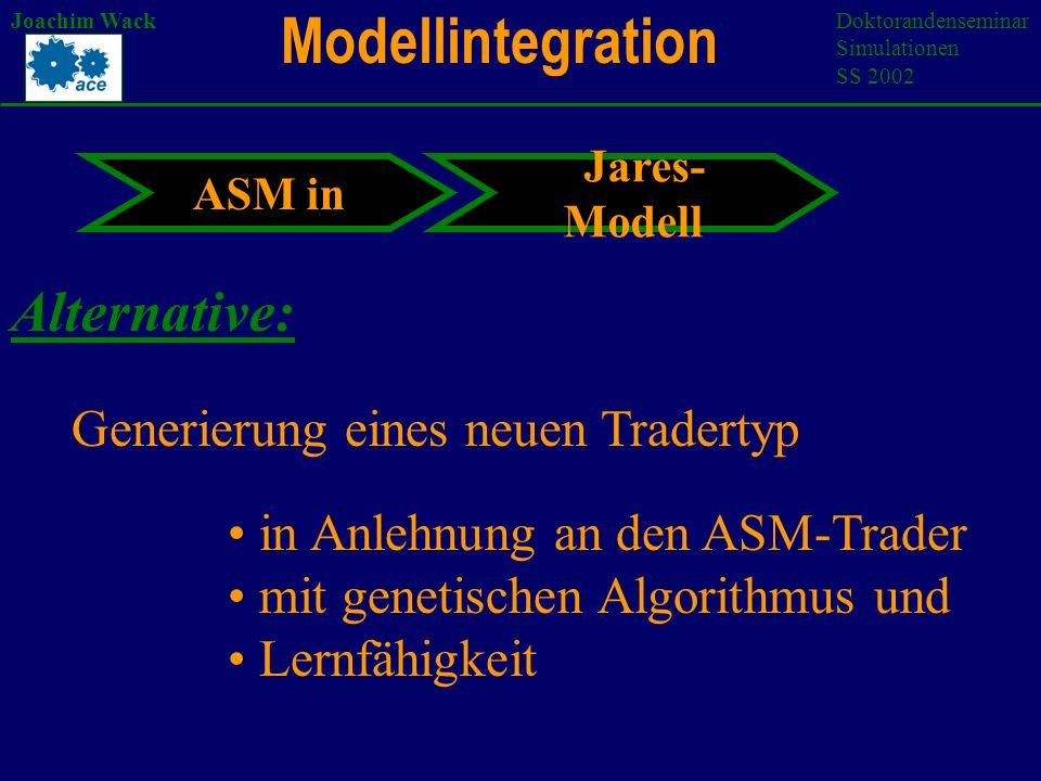 Modellintegration Joachim WackDoktorandenseminar Simulationen SS 2002 Generierung eines neuen Tradertyp in Anlehnung an den ASM-Trader mit genetischen Algorithmus und Lernfähigkeit Alternative: Jares- Modell ASM in