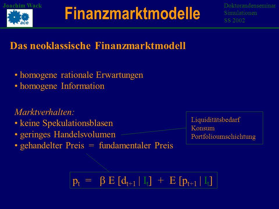 Finanzmarktmodelle Joachim WackDoktorandenseminar Simulationen SS 2002 Das neoklassische Finanzmarktmodell homogene rationale Erwartungen homogene Information Marktverhalten: keine Spekulationsblasen geringes Handelsvolumen gehandelter Preis = fundamentaler Preis p t = E [d t+1 | I t ] + E [p t+1 | I t ] Liquiditätsbedarf Konsum Portfolioumschichtung