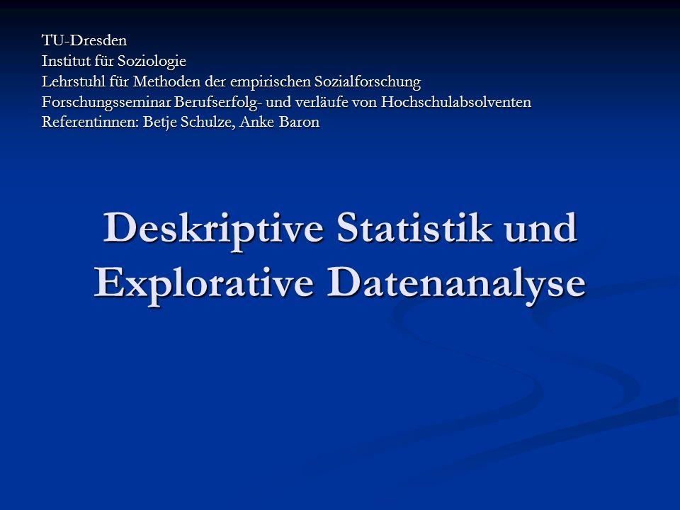 Deskriptive Statistik und Explorative Datenanalyse TU-Dresden Institut für Soziologie Lehrstuhl für Methoden der empirischen Sozialforschung Forschung