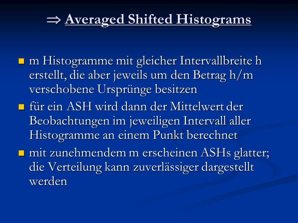 Averaged Shifted Histograms Averaged Shifted Histograms m Histogramme mit gleicher Intervallbreite h erstellt, die aber jeweils um den Betrag h/m vers