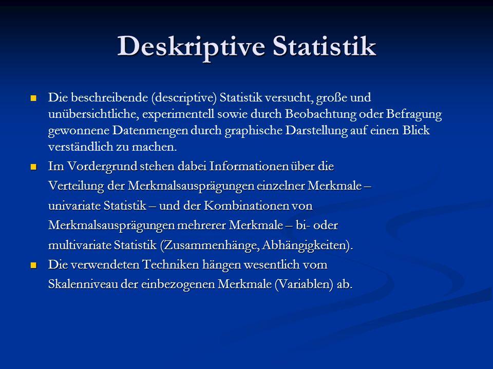 Deskriptive Statistik Die beschreibende (descriptive) Statistik versucht, große und unübersichtliche, experimentell sowie durch Beobachtung oder Befra