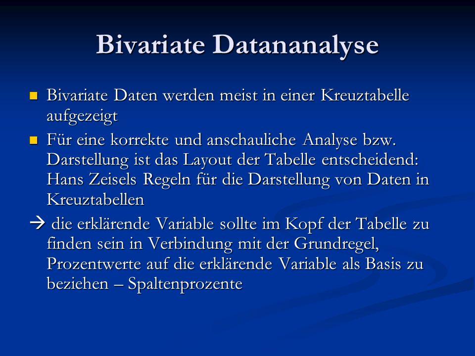 Bivariate Datananalyse Bivariate Daten werden meist in einer Kreuztabelle aufgezeigt Bivariate Daten werden meist in einer Kreuztabelle aufgezeigt Für