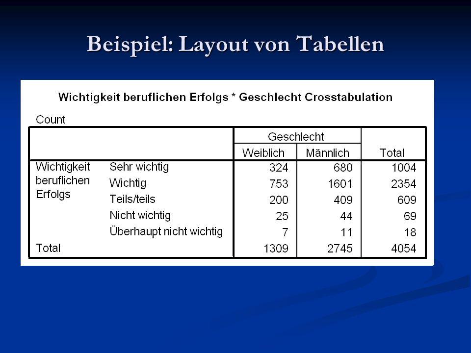 Beispiel: Layout von Tabellen